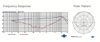 Bild von MU-53HN Kopfbügelmikrofon (Niere/schwarz)